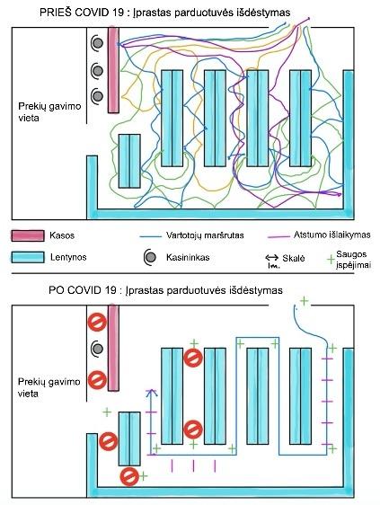 Špageti diagrama Covid19
